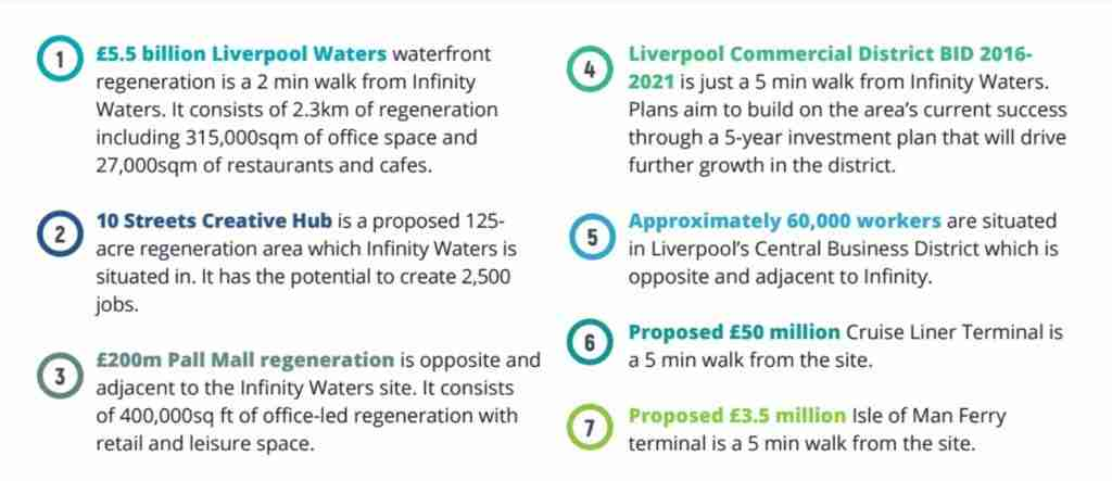 infinity waters liverpool masterplan description